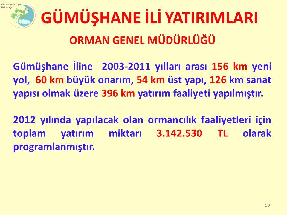 GÜMÜŞHANE İLİ YATIRIMLARI Gümüşhane İline 2003-2011 yılları arası 156 km yeni yol, 60 km büyük onarım, 54 km üst yapı, 126 km sanat yapısı olmak üzere