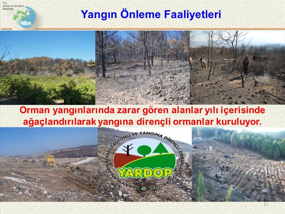 11 Yangın Önleme Faaliyetleri Orman yangınlarında zarar gören alanlar yılı içerisinde ağaçlandırılarak yangına dirençli ormanlar kuruluyor.