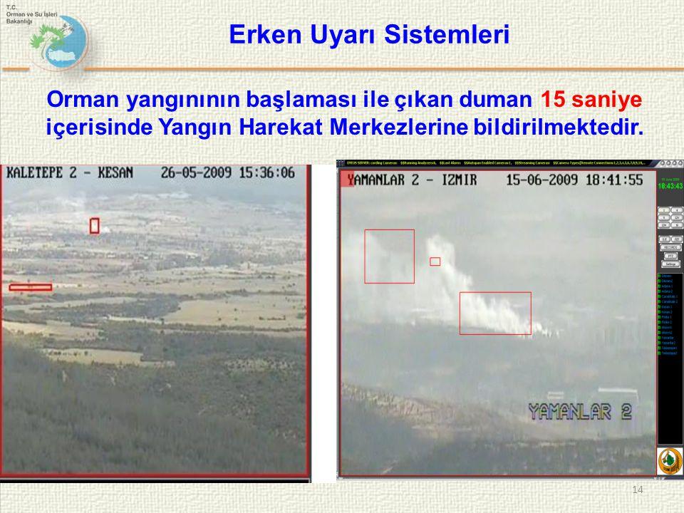14 Erken Uyarı Sistemleri Orman yangınının başlaması ile çıkan duman 15 saniye içerisinde Yangın Harekat Merkezlerine bildirilmektedir.