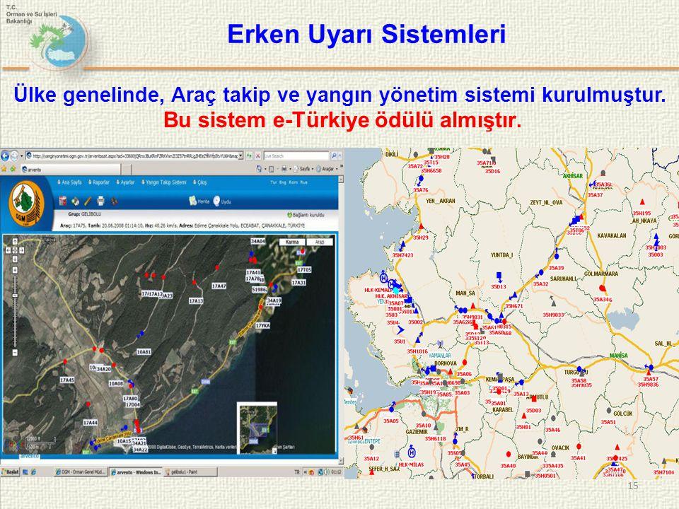 15 Ülke genelinde, Araç takip ve yangın yönetim sistemi kurulmuştur. Bu sistem e-Türkiye ödülü almıştır. Erken Uyarı Sistemleri