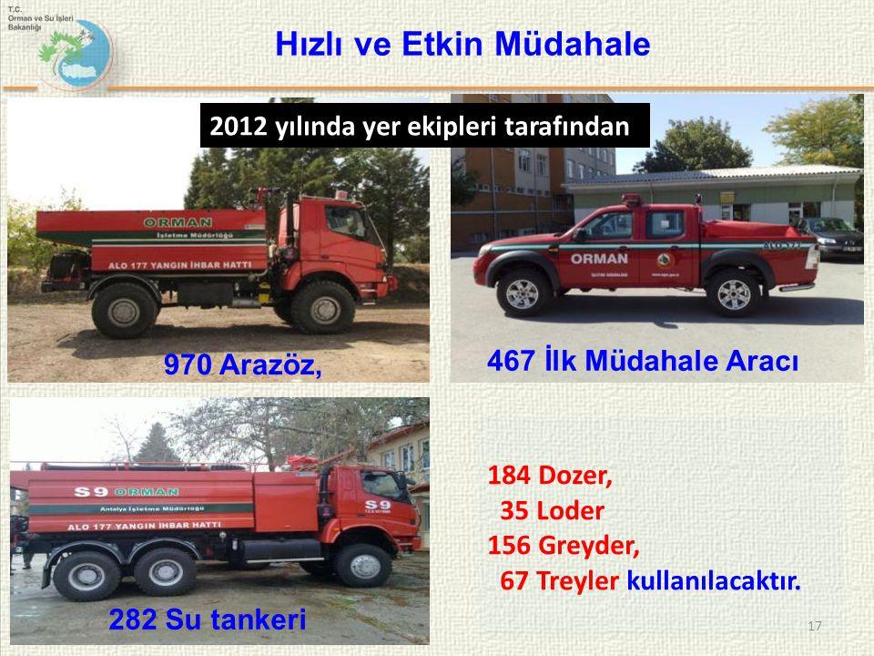 17 Hızlı ve Etkin Müdahale 184 Dozer, 35 Loder 156 Greyder, 67 Treyler kullanılacaktır. 2012 yılında yer ekipleri tarafından 467 İlk Müdahale Aracı 28