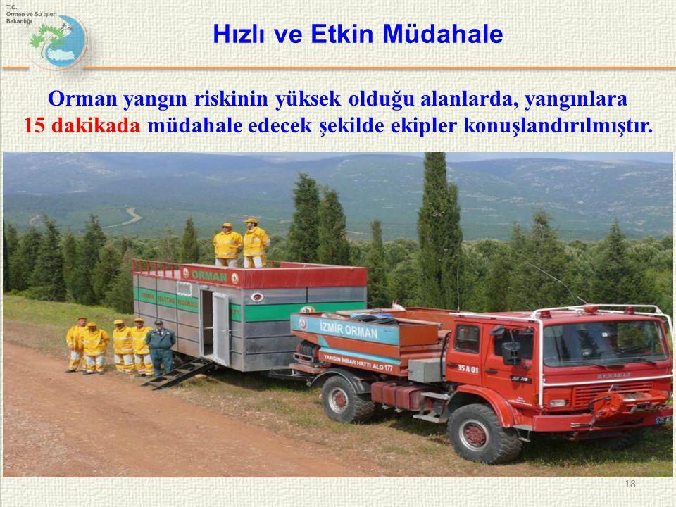 18 Hızlı ve Etkin Müdahale Orman yangın riskinin yüksek olduğu alanlarda, yangınlara 15 dakikada müdahale edecek şekilde ekipler konuşlandırılmıştır.