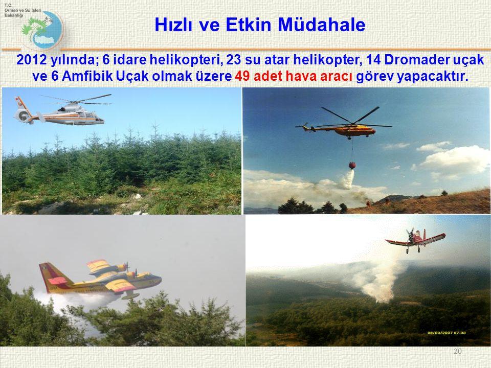 20 Hızlı ve Etkin Müdahale 2012 yılında; 6 idare helikopteri, 23 su atar helikopter, 14 Dromader uçak ve 6 Amfibik Uçak olmak üzere 49 adet hava aracı