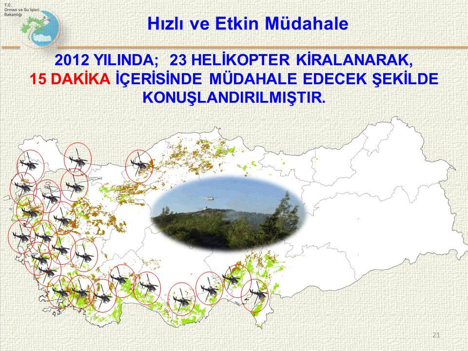 2012 YILINDA; 23 HELİKOPTER KİRALANARAK, 15 DAKİKA İÇERİSİNDE MÜDAHALE EDECEK ŞEKİLDE KONUŞLANDIRILMIŞTIR. Hızlı ve Etkin Müdahale 21