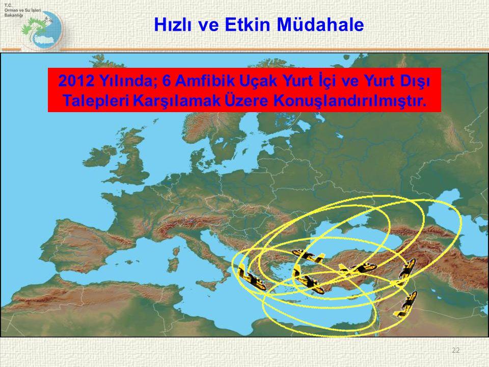 2012 Yılında; 6 Amfibik Uçak Yurt İçi ve Yurt Dışı Talepleri Karşılamak Üzere Konuşlandırılmıştır. Hızlı ve Etkin Müdahale 22