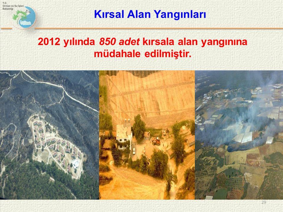 29 2012 yılında 850 adet kırsala alan yangınına müdahale edilmiştir. Kırsal Alan Yangınları