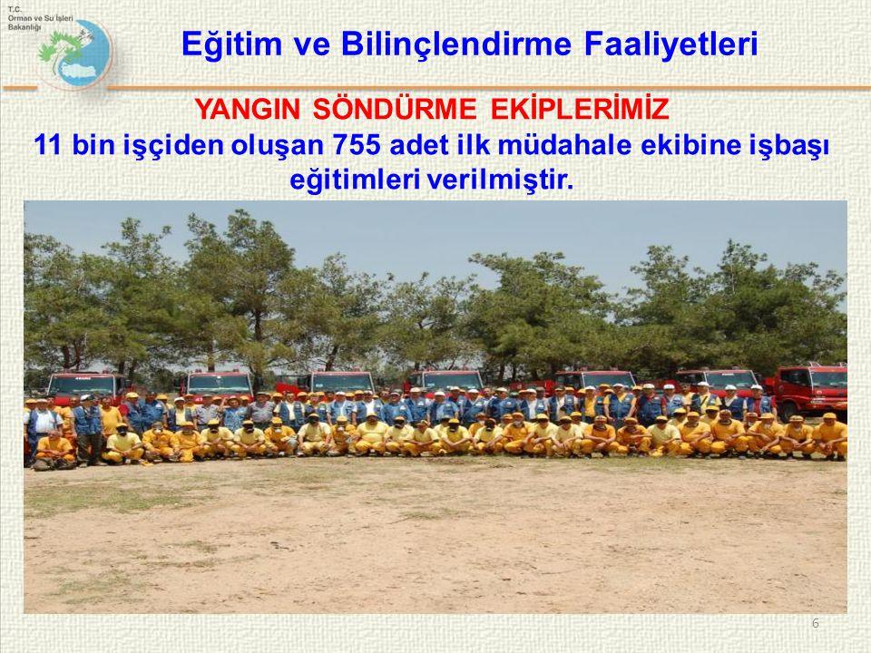 27 2012 Yılı Orman Yangınları HAZİRAN 2012 YILIADET ALAN (HEKTAR) Yangın Başına Düşen Alan Ha.