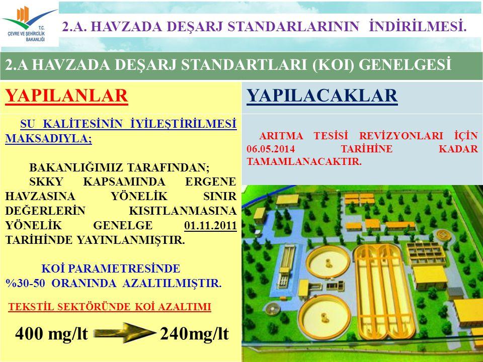 2.A.HAVZADA DEŞARJ STANDARLARININ İNDİRİLMESİ.