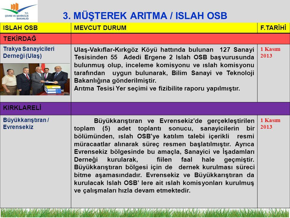 17 ISLAH OSBMEVCUT DURUMF.TARİHİ TEKİRDAĞ Trakya Sanayicileri Derneği (Ulaş) Ulaş-Vakıflar-Kırkgöz Köyü hattında bulunan 127 Sanayi Tesisinden 55 Aded