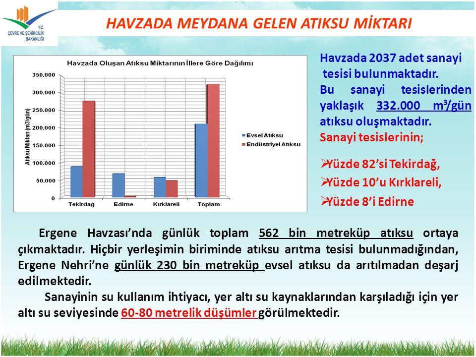 3.A.ISLAH ORGANİZE SANAYİ BÖLGELERİ 3.A. ISLAH ORGANİZE SANAYİ BÖLGELERİ OLUŞUYOR..