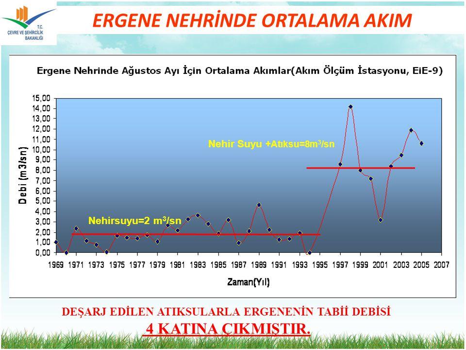 ERGENE TEMİZLENİYOR !!!!!!