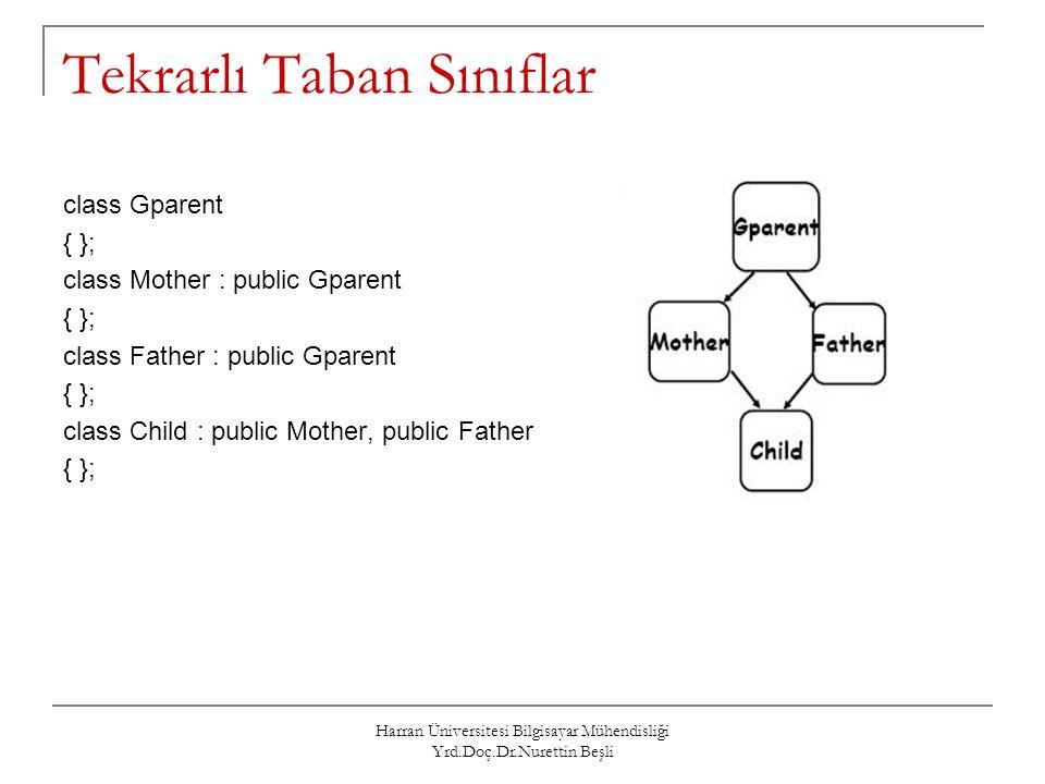 Tekrarlı Taban Sınıflar class Gparent { }; class Mother : public Gparent { }; class Father : public Gparent { }; class Child : public Mother, public F