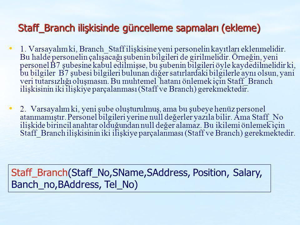 Staff_Branch ilişkisinde güncelleme sapmaları (ekleme) 1. Varsayalım ki, Branch_Staff ilişkisine yeni personelin kayıtları eklenmelidir. Bu halde pers