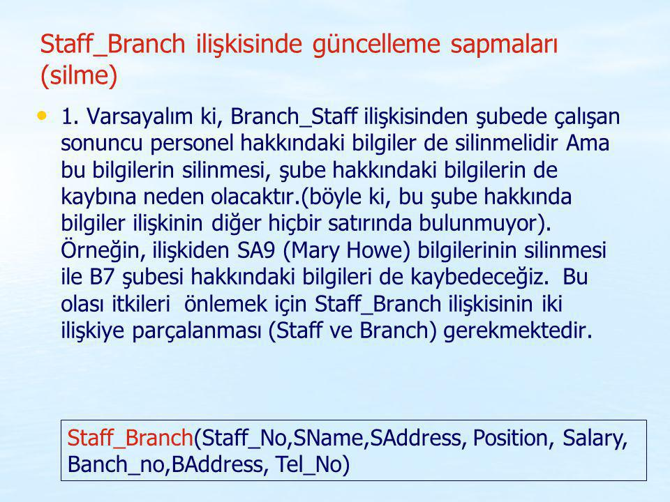 Staff_Branch ilişkisinde güncelleme sapmaları (silme) 1. Varsayalım ki, Branch_Staff ilişkisinden şubede çalışan sonuncu personel hakkındaki bilgiler