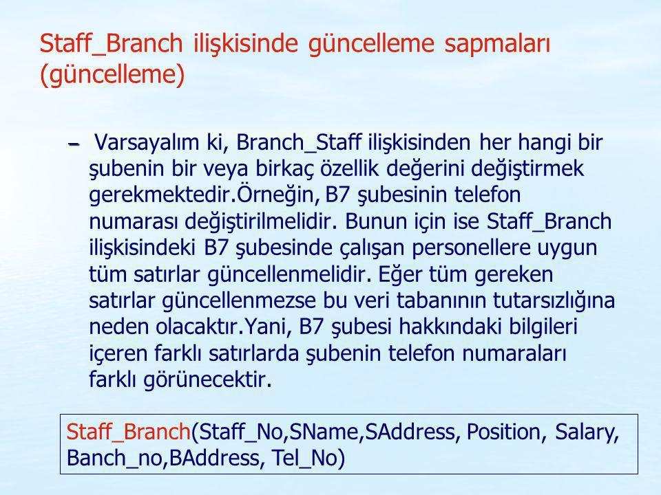 Staff_Branch ilişkisinde güncelleme sapmaları (güncelleme) – – Varsayalım ki, Branch_Staff ilişkisinden her hangi bir şubenin bir veya birkaç özellik