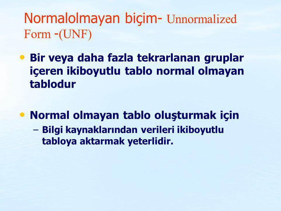 Normalolmayan biçim- Unnormalized Form - (UNF) Bir veya daha fazla tekrarlanan gruplar içeren ikiboyutlu tablo normal olmayan tablodur Normal olmayan