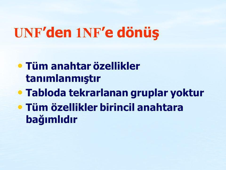 UNF 'den 1NF 'e dönüş Tüm anahtar özellikler tanımlanmıştır Tabloda tekrarlanan gruplar yoktur Tüm özellikler birincil anahtara bağımlıdır