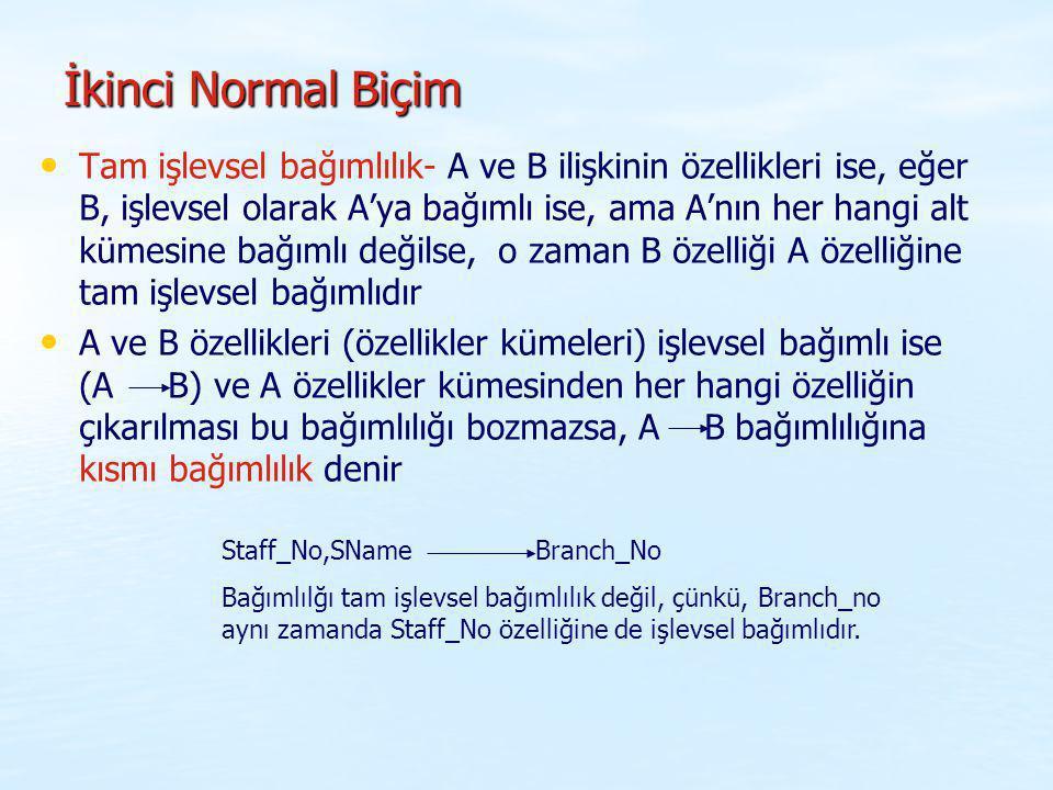 İkinci Normal Biçim Tam işlevsel bağımlılık- A ve B ilişkinin özellikleri ise, eğer B, işlevsel olarak A'ya bağımlı ise, ama A'nın her hangi alt kümes