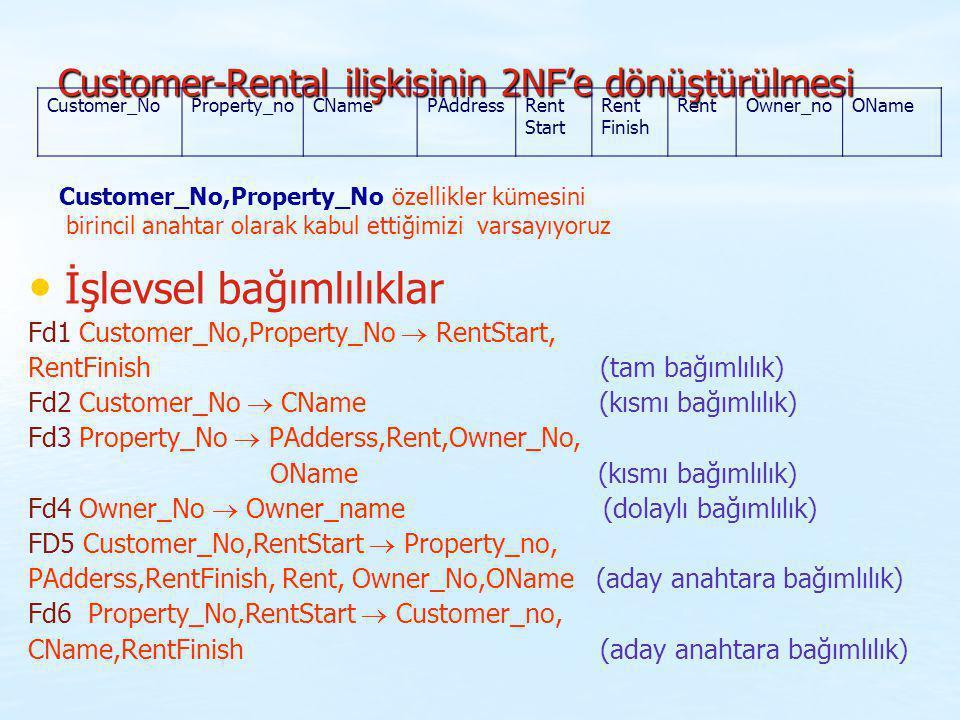 Customer-Rental ilişkisinin 2NF'e dönüştürülmesi İşlevsel bağımlılıklar Fd1 Customer_No,Property_No  RentStart, RentFinish (tam bağımlılık) Fd2 Custo