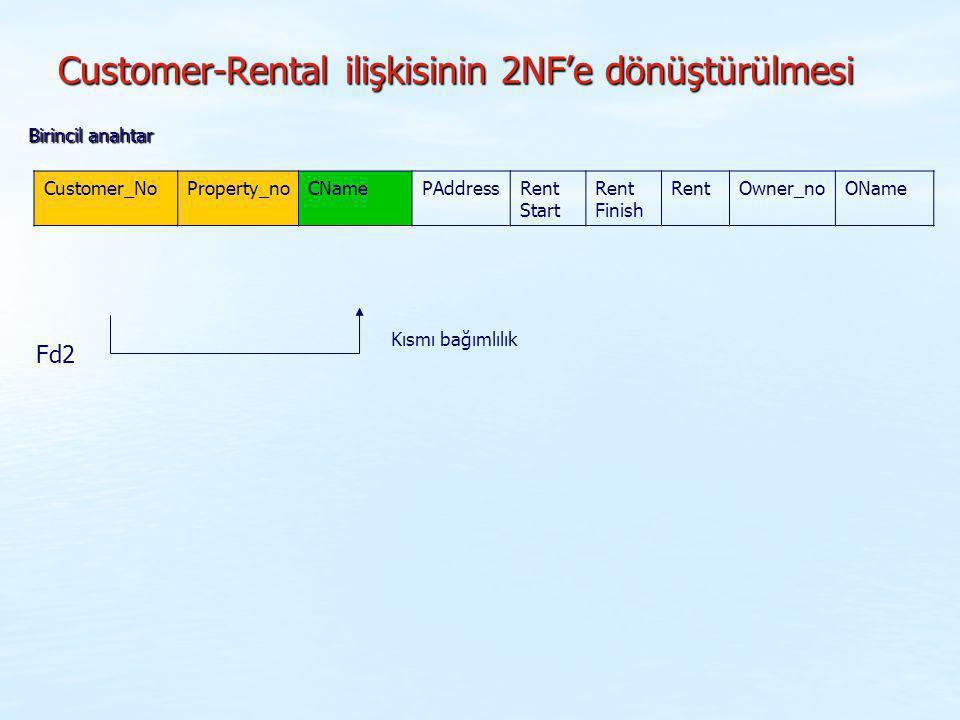 Customer-Rental ilişkisinin 2NF'e dönüştürülmesi Birincil anahtar Customer_NoProperty_noCNamePAddressRent Start Rent Finish RentOwner_noOName Fd2 Kısm