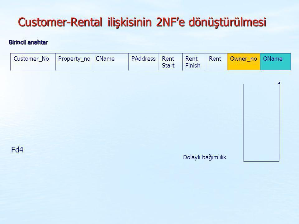 Customer-Rental ilişkisinin 2NF'e dönüştürülmesi Birincil anahtar Customer_NoProperty_noCNamePAddressRent Start Rent Finish RentOwner_noOName Fd4 Dola