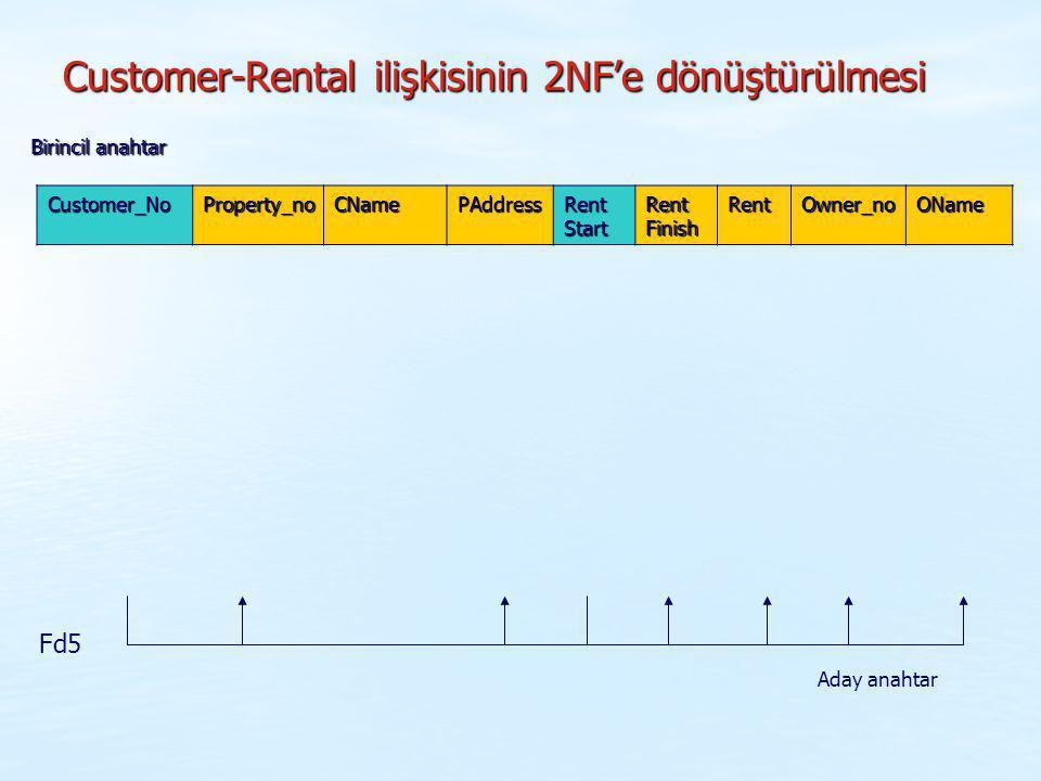 Customer-Rental ilişkisinin 2NF'e dönüştürülmesi Birincil anahtar Customer_NoProperty_noCNamePAddress Rent Start Rent Finish RentOwner_noOName Fd5 Ada