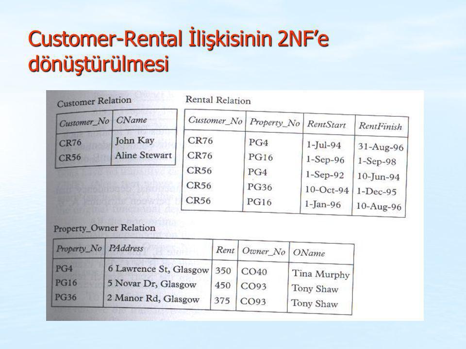 Customer-Rental İlişkisinin 2NF'e dönüştürülmesi