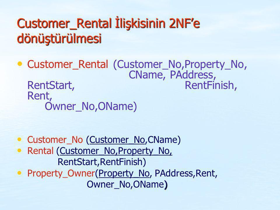 Customer_Rental İlişkisinin 2NF'e dönüştürülmesi Customer_Rental (Customer_No,Property_No, CName, PAddress, RentStart, RentFinish, Rent, Owner_No,ONam