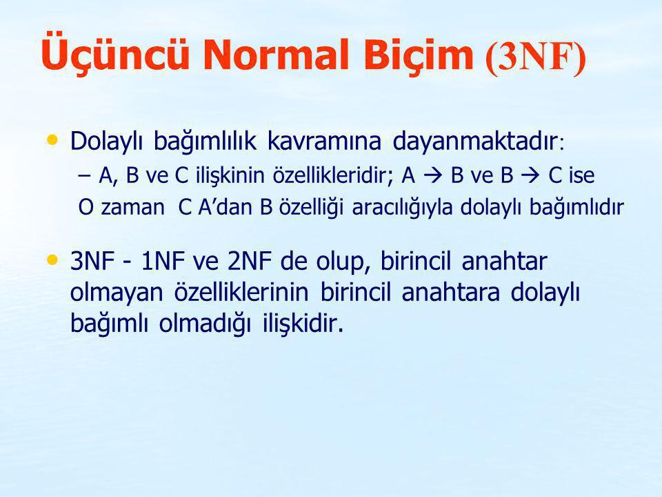 Üçüncü Normal Biçim (3NF) Dolaylı bağımlılık kavramına dayanmaktadır : – –A, B ve C ilişkinin özellikleridir; A  B ve B  C ise O zaman C A'dan B öze