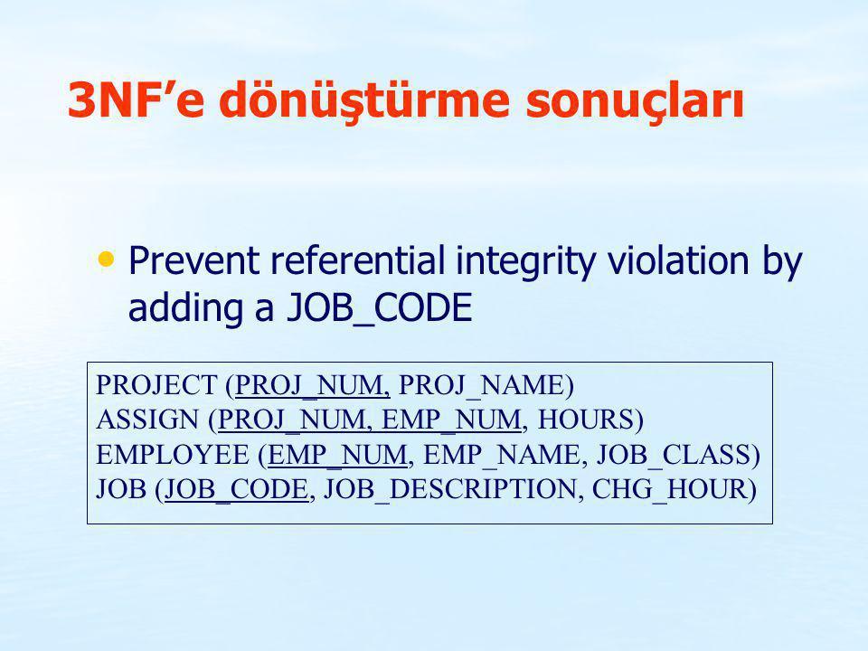 3NF'e dönüştürme sonuçları Prevent referential integrity violation by adding a JOB_CODE PROJECT (PROJ_NUM, PROJ_NAME) ASSIGN (PROJ_NUM, EMP_NUM, HOURS