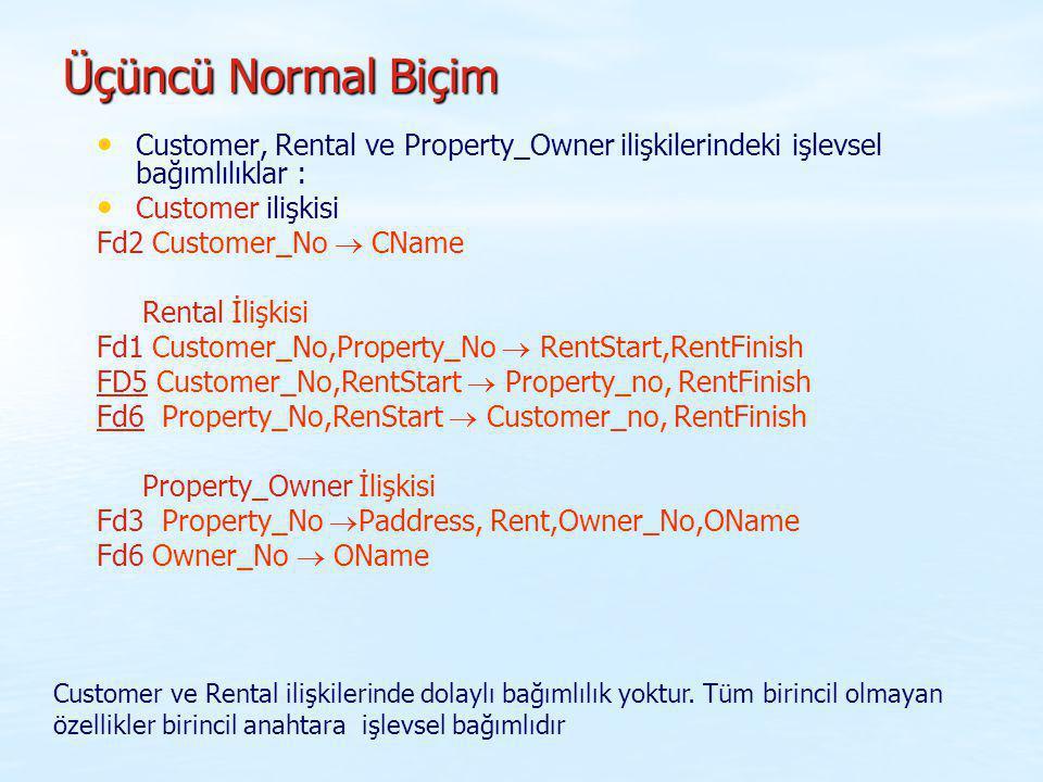 Üçüncü Normal Biçim Customer, Rental ve Property_Owner ilişkilerindeki işlevsel bağımlılıklar : Customer ilişkisi Fd2 Customer_No  CName Rental İlişk