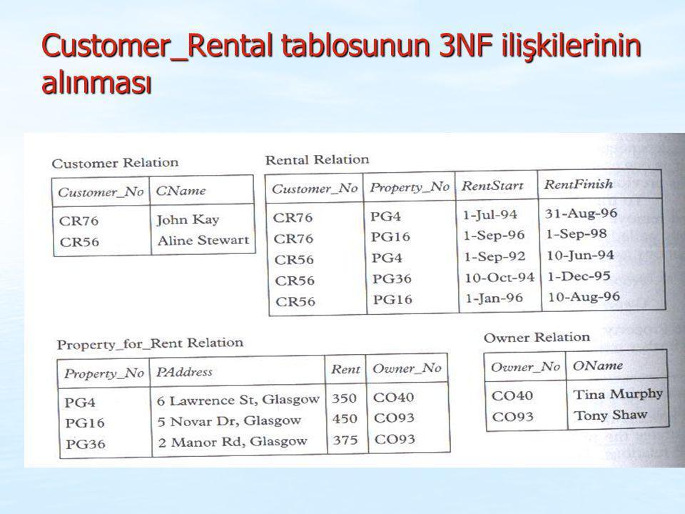 Customer_Rental tablosunun 3NF ilişkilerinin alınması