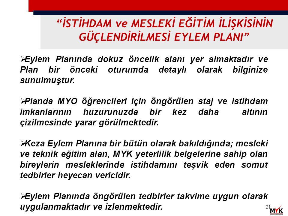 """""""İSTİHDAM ve MESLEKİ EĞİTİM İLİŞKİSİNİN GÜÇLENDİRİLMESİ EYLEM PLANI""""  Eylem Planında dokuz öncelik alanı yer almaktadır ve Plan bir önceki oturumda d"""