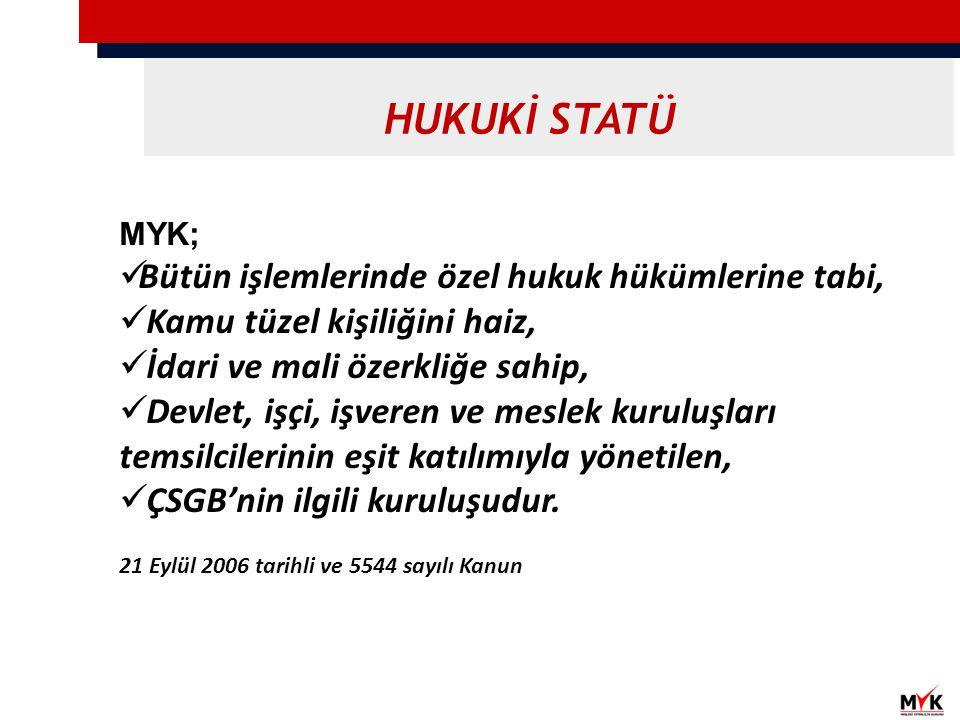 MYK'NIN TEMEL AMACI AB ile uyumlu Ulusal Mesleki Yeterlilik Sistemini kurmak ve işletmektir 8