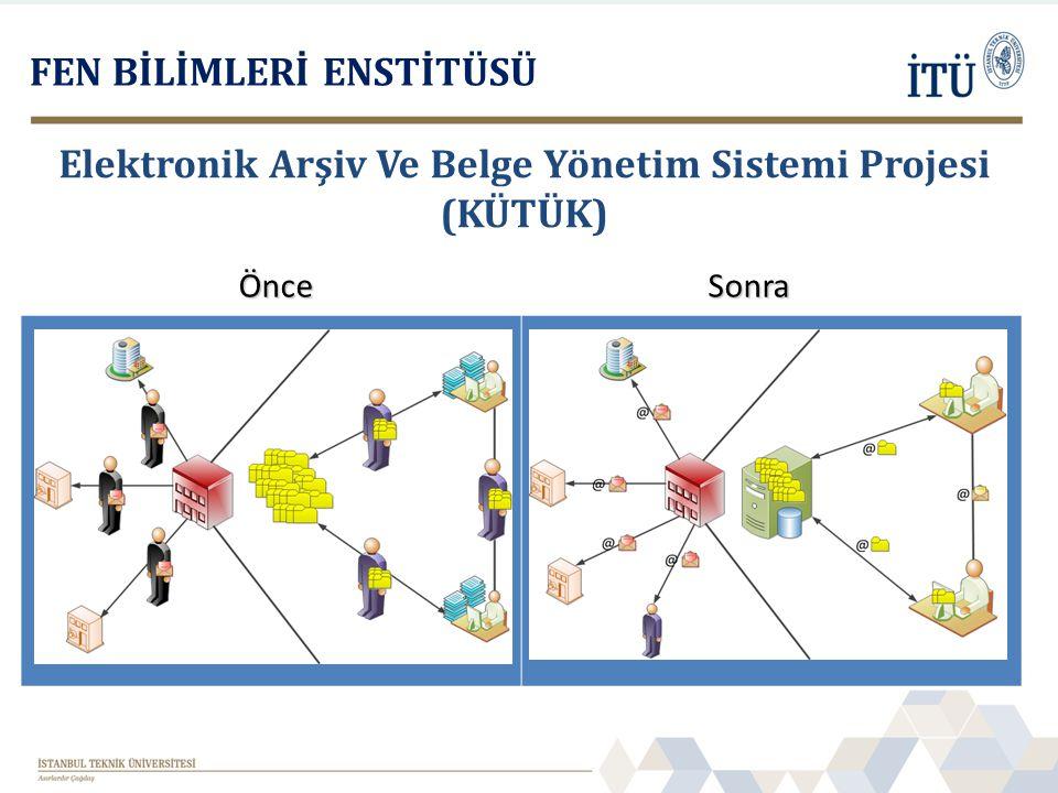 ÖnceSonra ÖnceSonra FEN BİLİMLERİ ENSTİTÜSÜ Elektronik Arşiv Ve Belge Yönetim Sistemi Projesi (KÜTÜK)