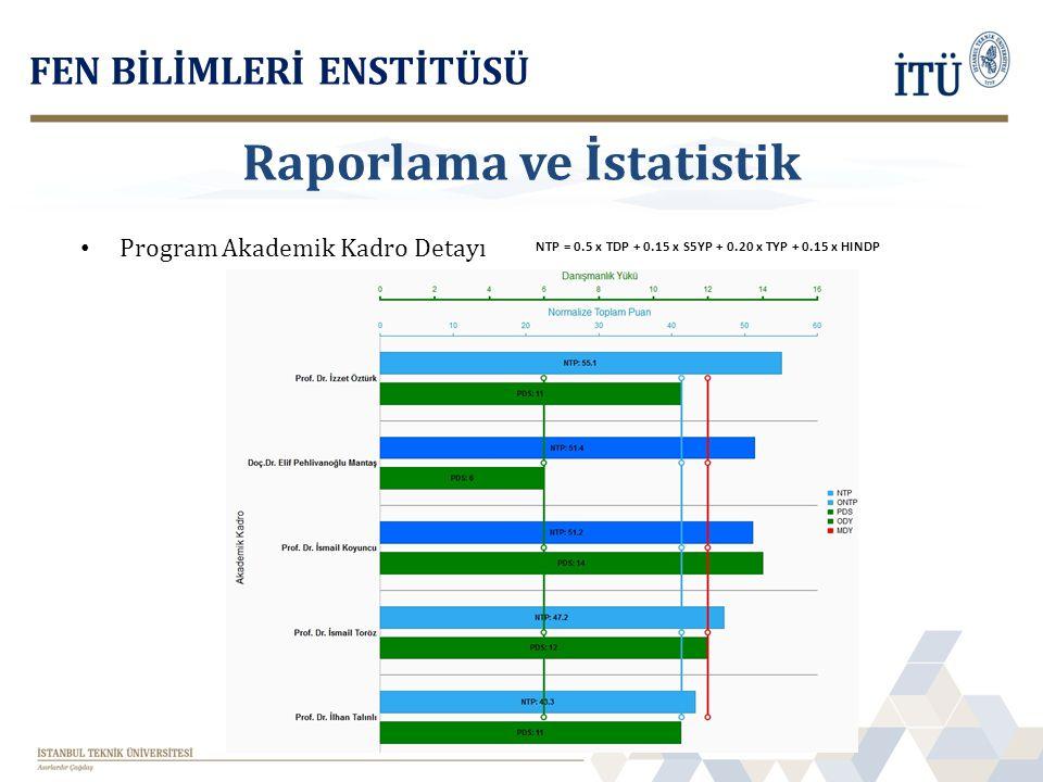 Program Akademik Kadro Detayı FEN BİLİMLERİ ENSTİTÜSÜ Raporlama ve İstatistik NTP = 0.5 x TDP + 0.15 x S5YP + 0.20 x TYP + 0.15 x HINDP