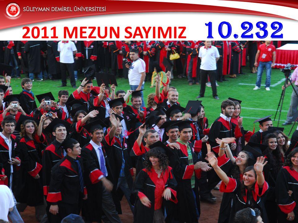 2011 MEZUN SAYIMIZ 10.232