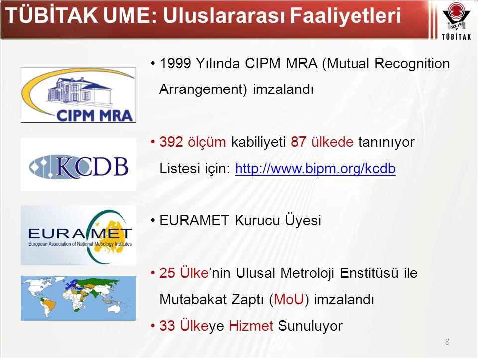Asıl başlık stili için tıklatın 8 TÜBİTAK UME: Uluslararası Faaliyetleri 1999 Yılında CIPM MRA (Mutual Recognition Arrangement) imzalandı 392 ölçüm kabiliyeti 87 ülkede tanınıyor Listesi için: http://www.bipm.org/kcdbhttp://www.bipm.org/kcdb EURAMET Kurucu Üyesi 25 Ülke'nin Ulusal Metroloji Enstitüsü ile Mutabakat Zaptı (MoU) imzalandı 33 Ülkeye Hizmet Sunuluyor