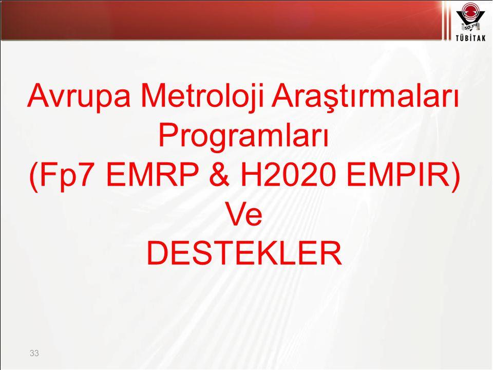 Asıl başlık stili için tıklatın 33 Avrupa Metroloji Araştırmaları Programları (Fp7 EMRP & H2020 EMPIR) Ve DESTEKLER