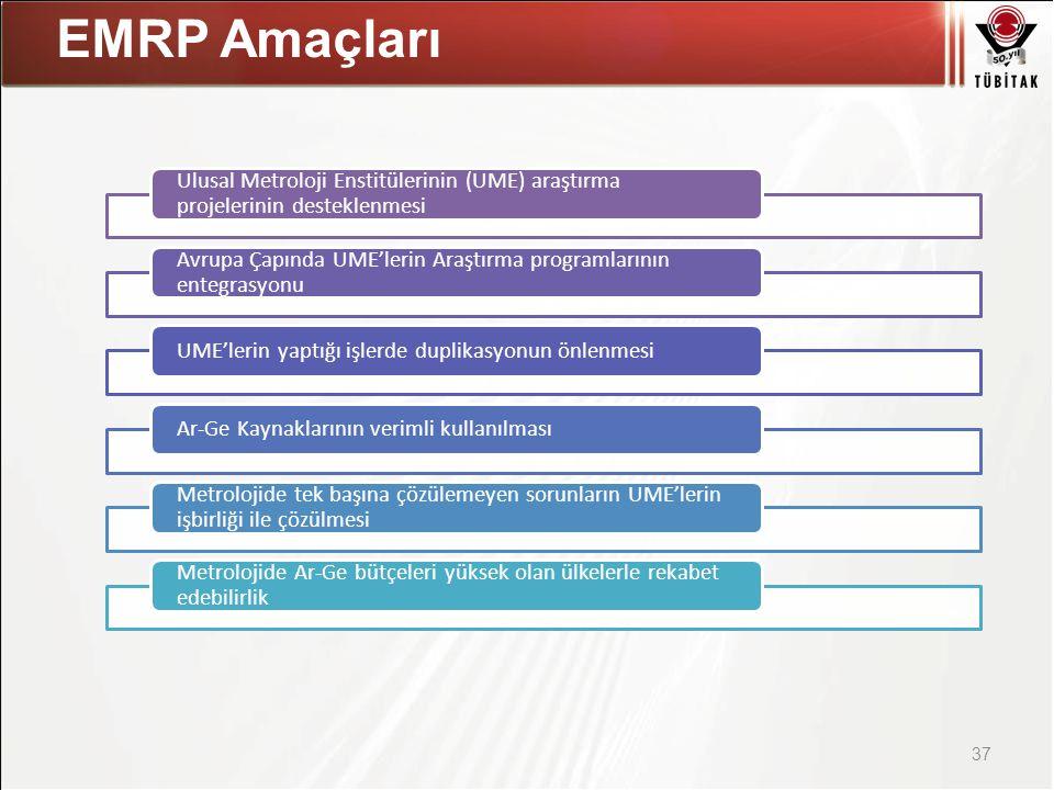 Asıl başlık stili için tıklatın 37 EMRP Amaçları Ulusal Metroloji Enstitülerinin (UME) araştırma projelerinin desteklenmesi Avrupa Çapında UME'lerin Araştırma programlarının entegrasyonu UME'lerin yaptığı işlerde duplikasyonun önlenmesiAr-Ge Kaynaklarının verimli kullanılması Metrolojide tek başına çözülemeyen sorunların UME'lerin işbirliği ile çözülmesi Metrolojide Ar-Ge bütçeleri yüksek olan ülkelerle rekabet edebilirlik