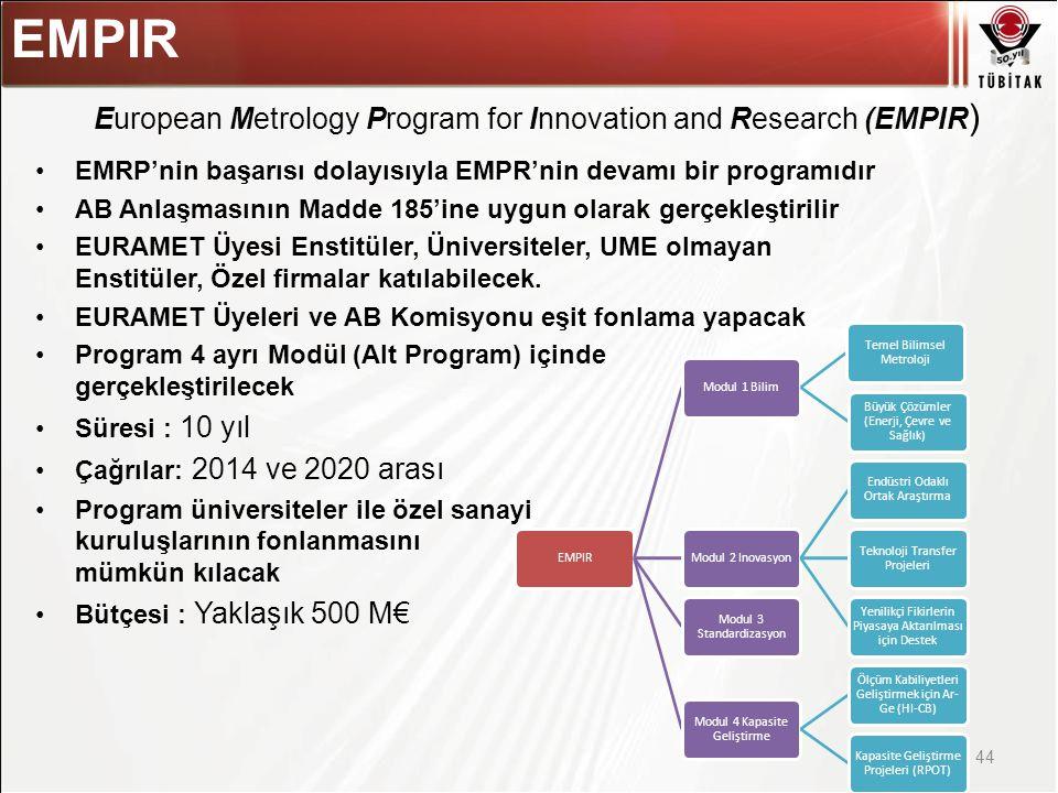 Asıl başlık stili için tıklatın EMRP'nin başarısı dolayısıyla EMPR'nin devamı bir programıdır AB Anlaşmasının Madde 185'ine uygun olarak gerçekleştirilir EURAMET Üyesi Enstitüler, Üniversiteler, UME olmayan Enstitüler, Özel firmalar katılabilecek.