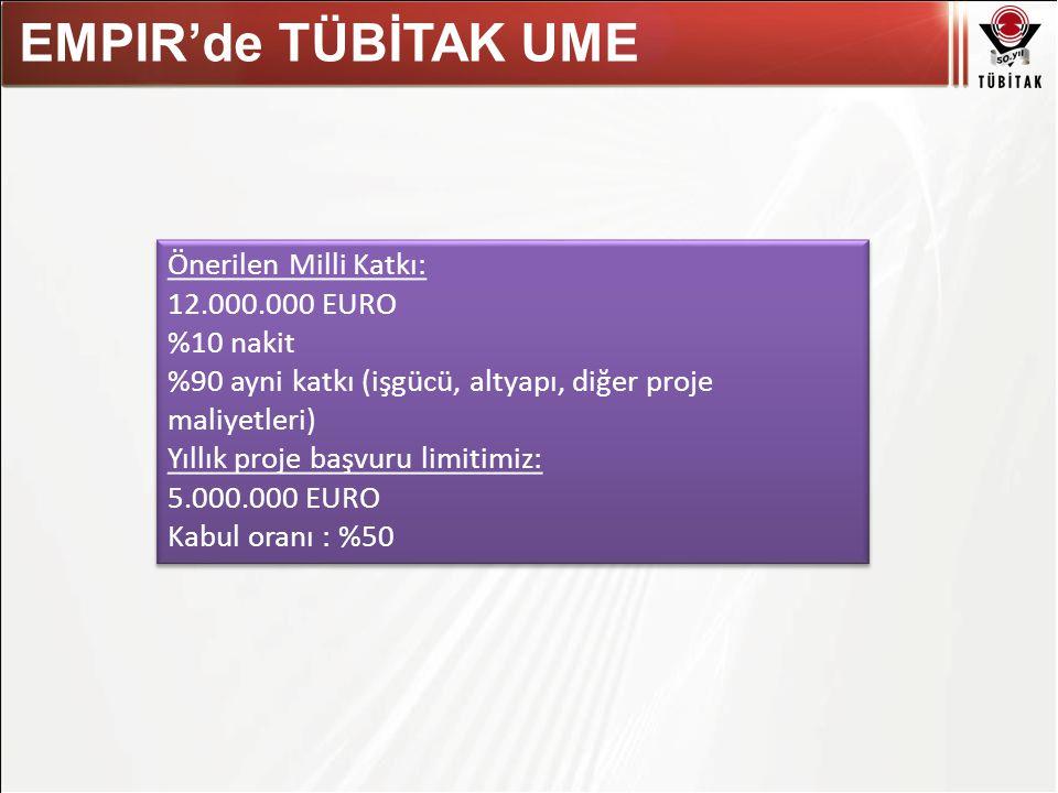 Asıl başlık stili için tıklatın EMPIR'de TÜBİTAK UME Önerilen Milli Katkı: 12.000.000 EURO %10 nakit %90 ayni katkı (işgücü, altyapı, diğer proje mali