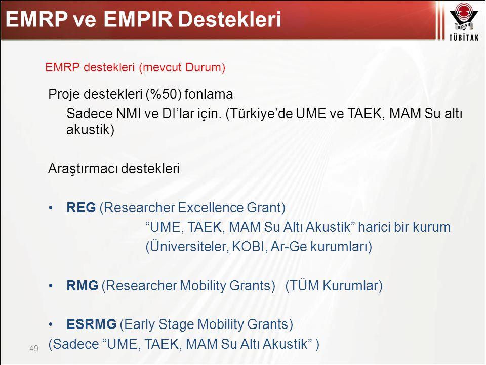 Asıl başlık stili için tıklatın 49 EMRP ve EMPIR Destekleri EMRP destekleri (mevcut Durum) Proje destekleri (%50) fonlama Sadece NMI ve DI'lar için. (