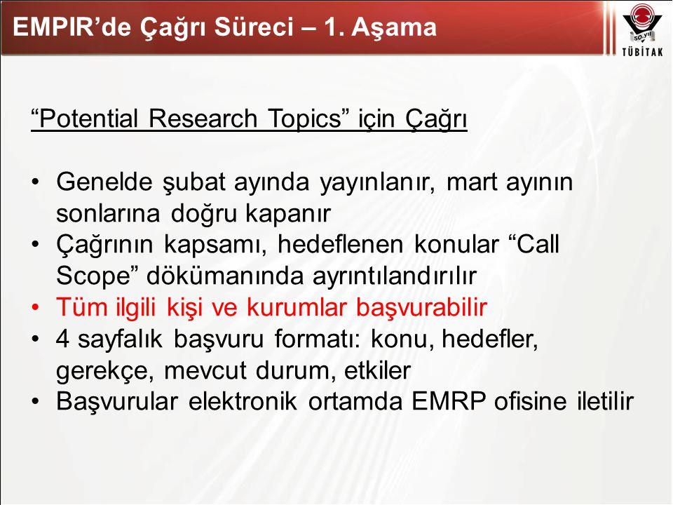 """Asıl başlık stili için tıklatın EMPIR'de Çağrı Süreci – 1. Aşama """"Potential Research Topics"""" için Çağrı Genelde şubat ayında yayınlanır, mart ayının s"""