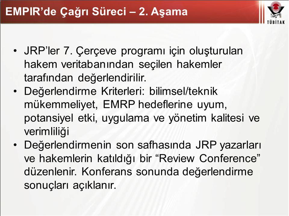 Asıl başlık stili için tıklatın EMPIR'de Çağrı Süreci – 2. Aşama JRP'ler 7. Çerçeve programı için oluşturulan hakem veritabanından seçilen hakemler ta