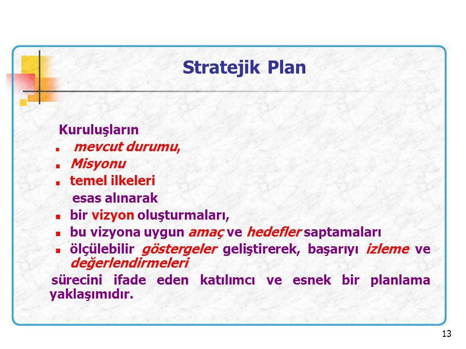 13. Kuruluşların mevcut durumu, Misyonu temel ilkeleri esas alınarak bir vizyon oluşturmaları, bu vizyona uygun amaç ve hedefler saptamaları ölçülebil