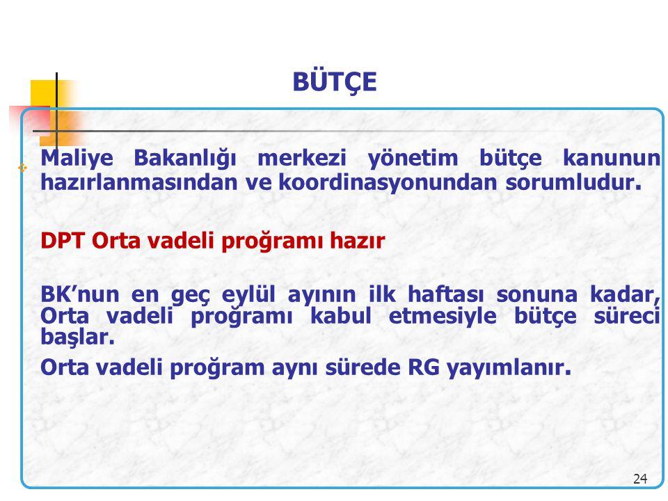 24 Maliye Bakanlığı merkezi yönetim bütçe kanunun hazırlanmasından ve koordinasyonundan sorumludur. DPT Orta vadeli proğramı hazır BK'nun en geç eylül