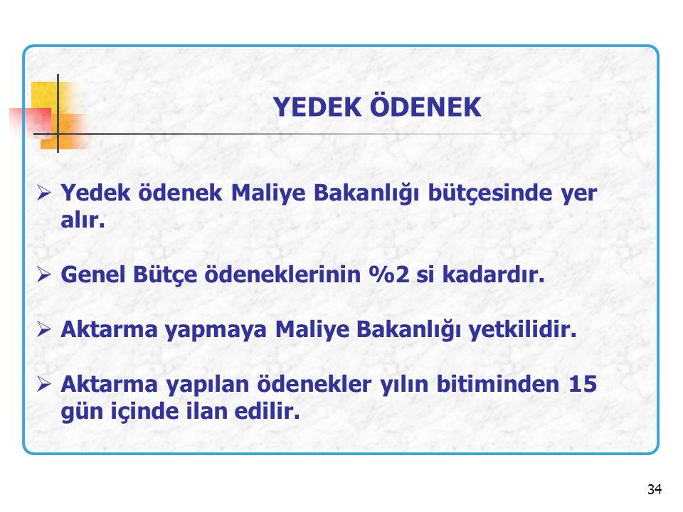 34  Yedek ödenek Maliye Bakanlığı bütçesinde yer alır.  Genel Bütçe ödeneklerinin %2 si kadardır.  Aktarma yapmaya Maliye Bakanlığı yetkilidir.  A