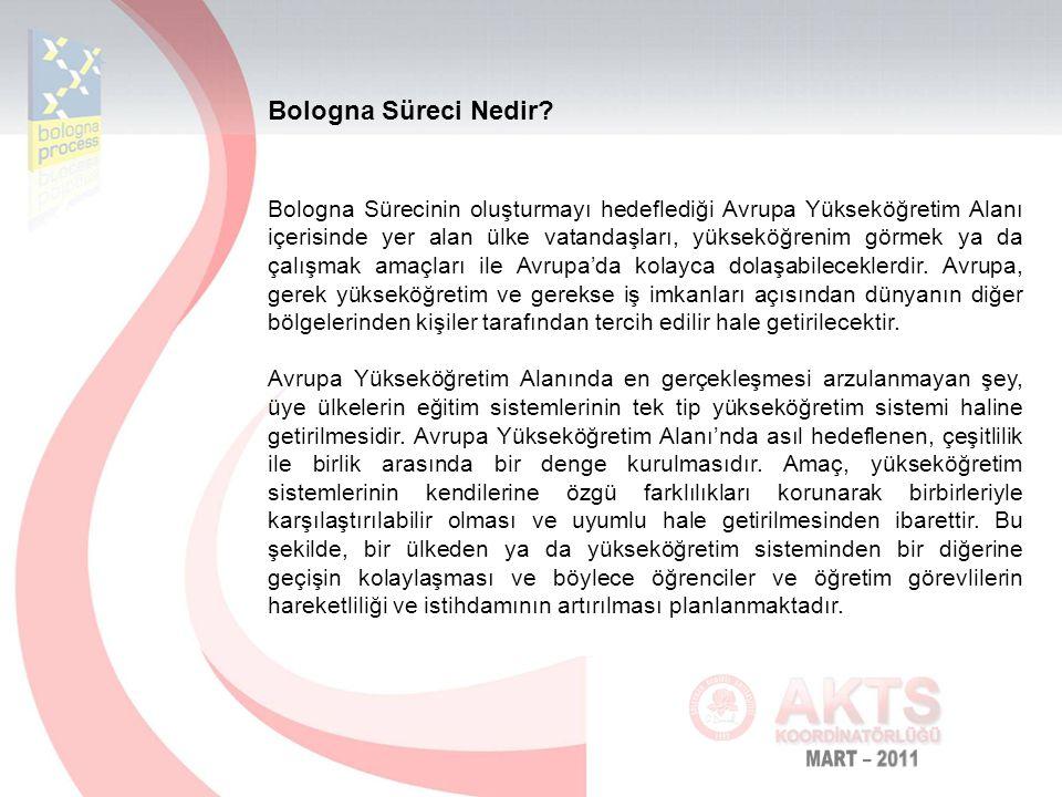 Bologna Süreci'nin Temel Hedefleri 1.