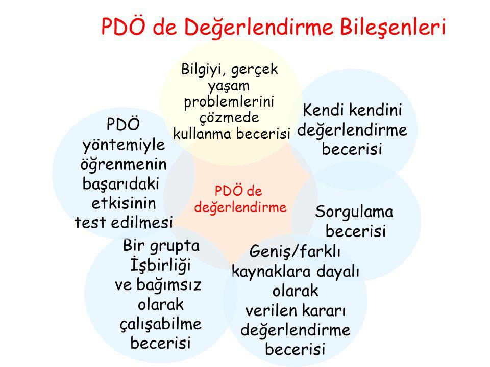 PDÖ de değerlendirme Sorgulama becerisi Kendi kendini değerlendirme becerisi PDÖ de Değerlendirme Bileşenleri Geniş/farklı kaynaklara dayalı olarak ve